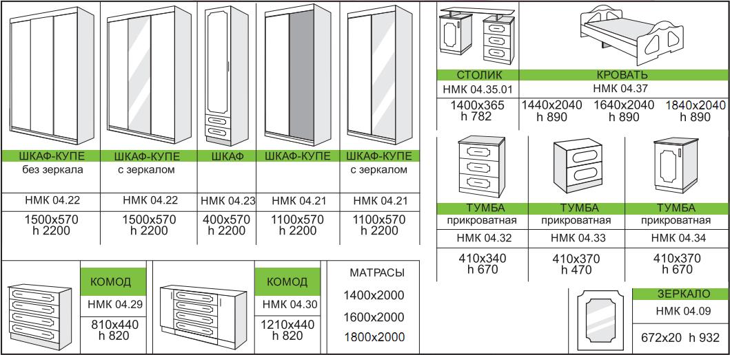 Размеры мебели всех спальни